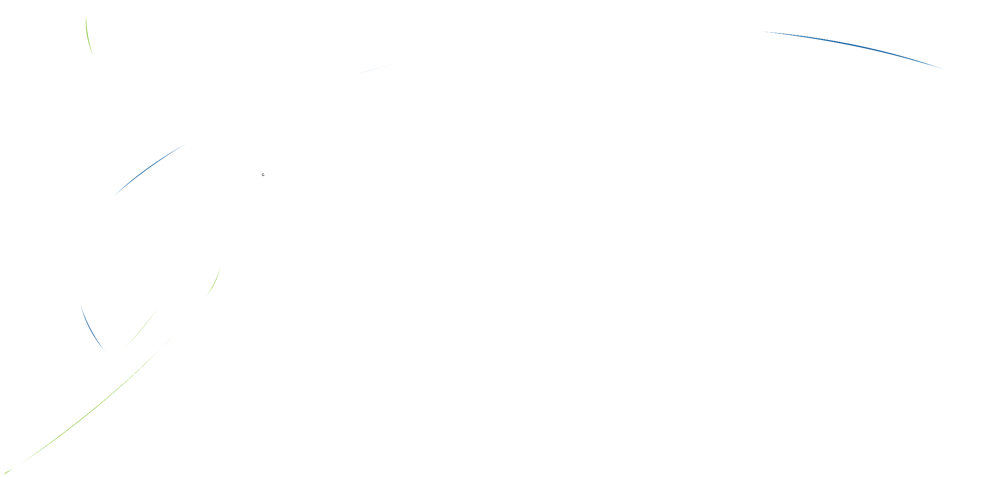 Get up & Go Sports Therapy